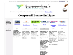 comparatif courtier forex en ligne 2 minute binary options brokers in usa. Black Bedroom Furniture Sets. Home Design Ideas