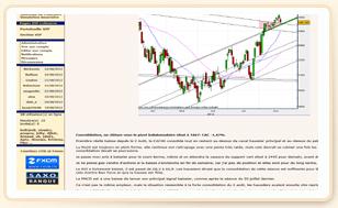 analyses de l'économie financière